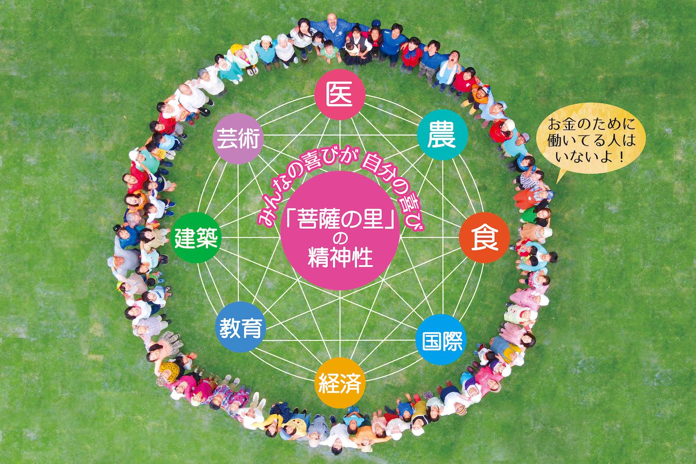 木の花ファミリー通信夏至号「狂った現代経済」発行